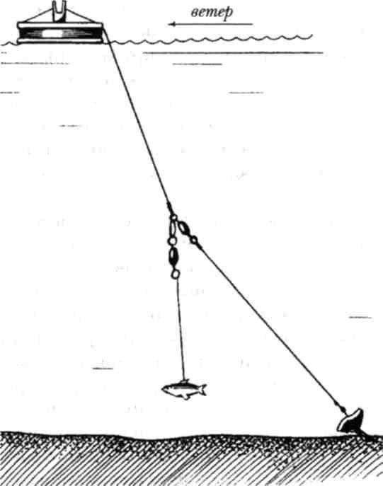 Приманки для ловли судака